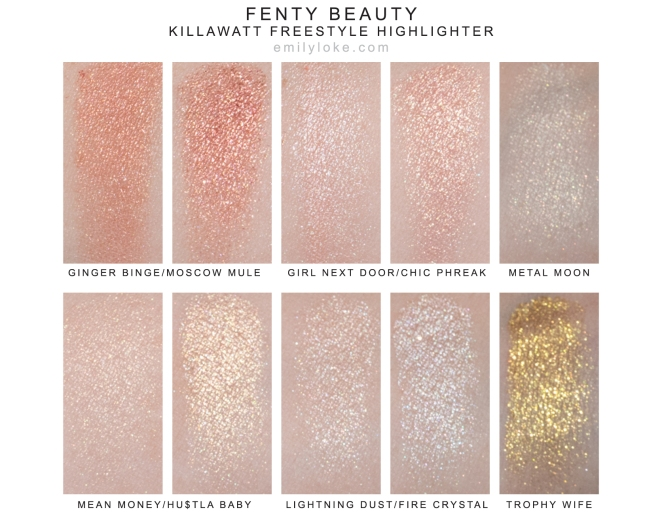 fenty-beauty-killawatt-freestyle-highlighter-swatches